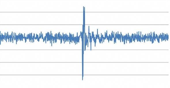 Merkezüssü Akdeniz olan 4 büyüklüğünde deprem!