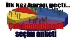 Çok konuşulacak anket sonucu… HDP ilk kez 5 barajını geçti!