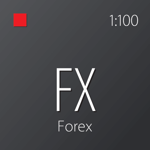 Forex ile yatırım yapmalı mı?